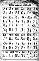 Udehe latin alphabet.JPG