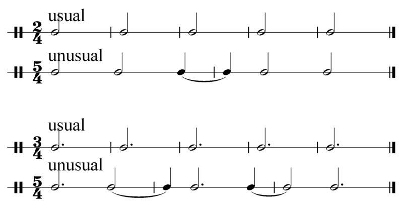 Unusual versus usual time signatures.png