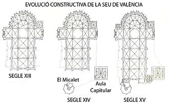Valencia Cathedral - Building development.