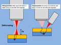Varianti micro-SORS.png