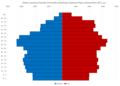 Virovitica-Podravina County Population Pyramid Census 2011 HRV.png