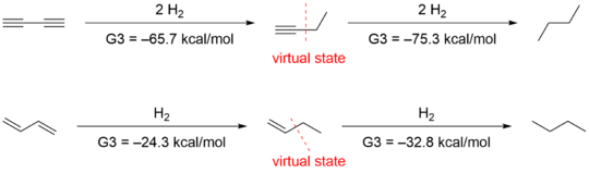 Virtual states in Houk & Schleyer's diyne conjugative stabilization.png