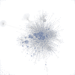 Visualization of wiki structure using prefuse visualization package.png