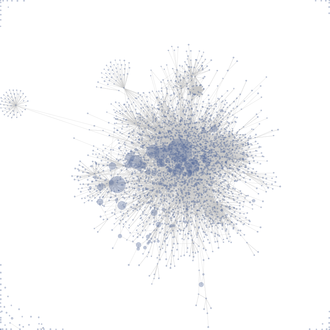 Force-directed graph drawing - Visualization of links between pages on a wiki using a force-directed layout.