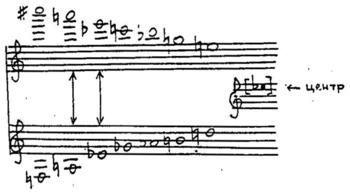 Webern Symphony Example 19.png