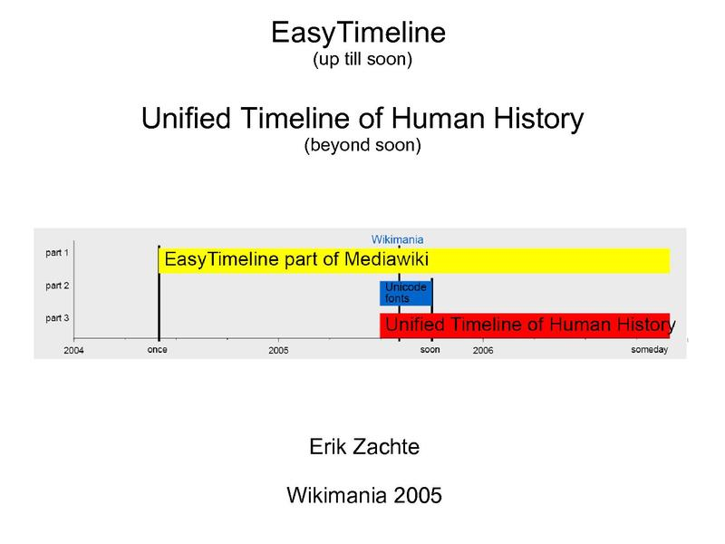 File:Wikimania 2005 Presentation EasyTimeline.pdf