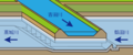 Yoshida-river siphon(sectional drawing).png