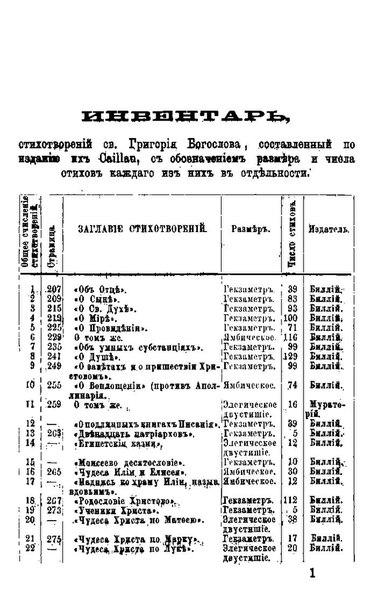 File:Инвентарь стихотворений Григория Богослова.pdf