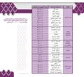 امتحان الرصانة١-جامعة الكفيل.png