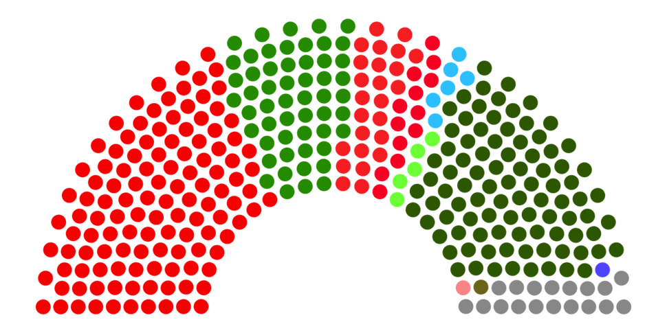 2011 Pakistan National Assembly - Structure