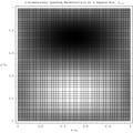 2D Wavefunction (1,2) Density Plot.png