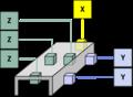 3-2-1 Regel Flaechenprinzip.png