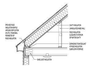 Knee wall - Diagram showing knee-wall used in timber roof construction