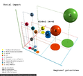 3D Bubble Chart Example.png