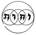 ALFONSI PETRUS 1110 Dialogi contra Iudaeos TETRAGRAMMATON Migne Vol 157.png