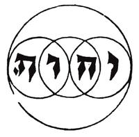 ALFONSI PETRUS 1110 Dialogi contra Iudaeos TETRAGRAMMATON Migne Vol 157