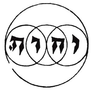 Petrus Alphonsi - Image: ALFONSI PETRUS 1110 Dialogi contra Iudaeos TETRAGRAMMATON Migne Vol 157