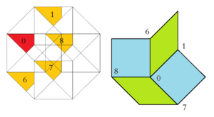 Ammann–Beenker tiling - Ammann-Beenker tiling, region of acceptance domain and corresponding vertex figure, type B