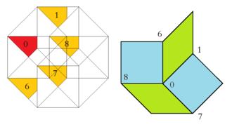 Ammann–Beenker tiling - Ammann-Beenker tiling, region of acceptance domain and corresponding vertex figure, type B