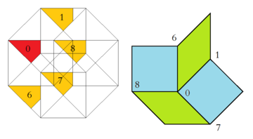 Ammann-Beenker tiling, region of acceptance domain and corresponding vertex figure, type B