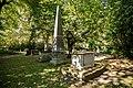 Anonymous C18 Obelisk In St Georges Gardens.jpg