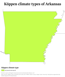 Climate of Little Rock, Arkansas