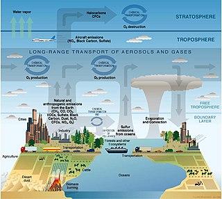La contaminación está afectando a la composición de la atmósfera y algunos de estos cambios son perjudiciales para los humanos y los ecosistemas.(Esquema original: U.S.Climate Change Science Program Office)