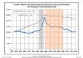 Bevölkerungsentwicklung Lindow (Mark).pdf