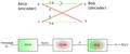 Binary symmetric channel.png