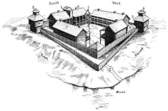 Fort Dearborn - Artist's rendering of a bird's-eye view of the original Fort Dearborn