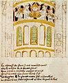 Blokboek van Sint-Servaas, reliekentoning Heiligdomsvaart Maastricht 4b.jpg