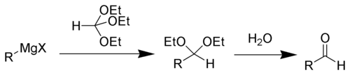 Bodroux-Chichibabin aldehyde synthesis