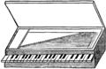 Britannica Pianoforte Virdung Clavicimbalum 1511.png
