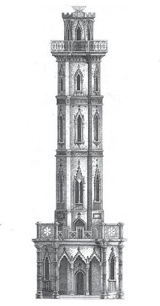 Brizlee Tower - Illustration of Brizlee Tower from  A Descriptive and Historical View of Alnwick, 1822