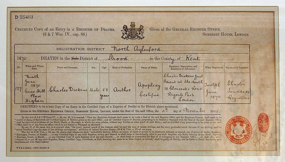 Charles Dickens Death Certificate
