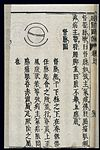 Chinese-Japanese Pulse Image chart; Governor Vessel (dumai) Wellcome L0039567.jpg