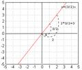 Coefficient directeur.png