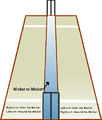 Cricket - Wickets.png