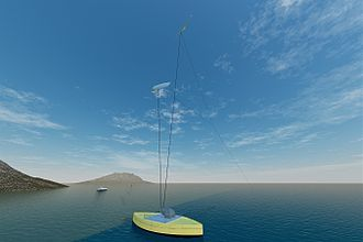 Crosswind kite power - Crosswind kite power station with separate motion transfer with two wings offshore, artist's impression.