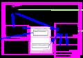 Diagram vazeb, Studuji GIMP (Juandev).png