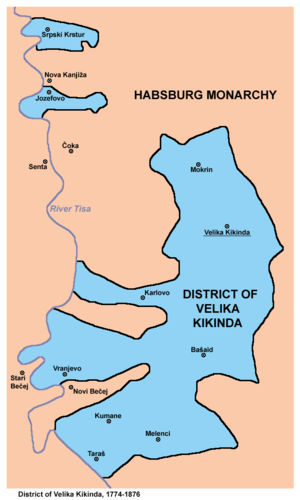 District of Velika Kikinda - District of Velika Kikinda