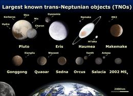 Fascia di Kuiper - Wikipedia