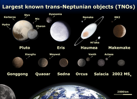 The largest Trans-Neptunian objects that prompted the IAU's 2006 decision