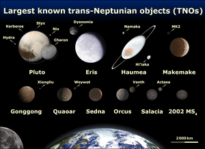 Hệ Mặt Trời – Wikipedia tiếng Việt