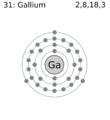 Electron shell 031 gallium.png