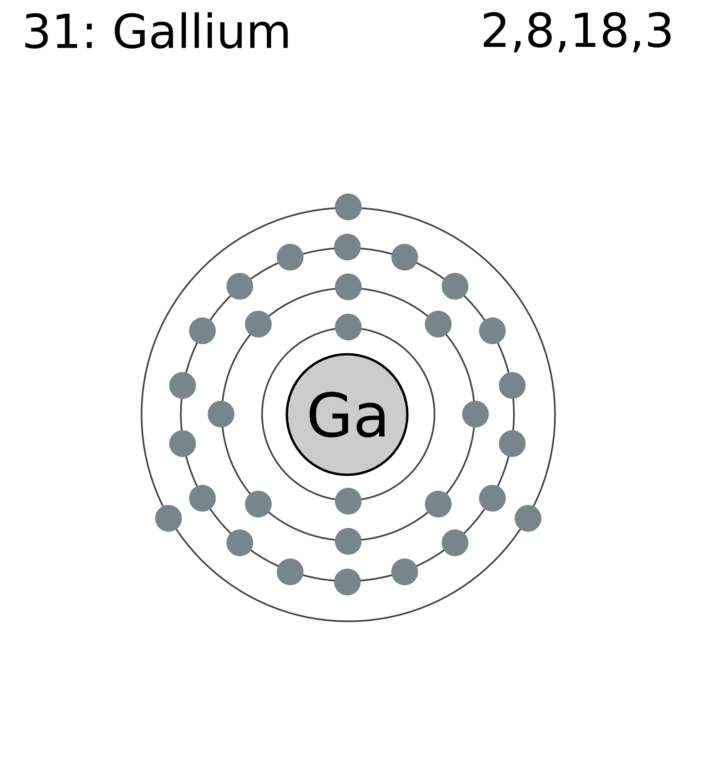 file electron shell 031 gallium png