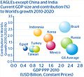 Emerging Markets except China and India.JPG