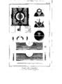 Encyclopedie volume 4-166.png