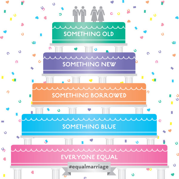 same sex marriage timeline uk in Plano