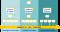 Estructura vs proceso.png